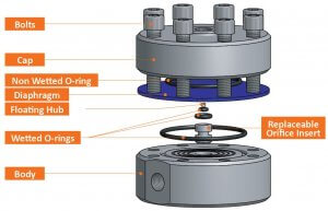 Photo of the Design of the Research Series Zero Flow Back Pressure Regulator with 4 o-rings