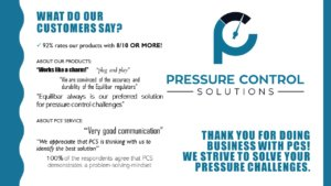 What do our customer say - customer satisfaction