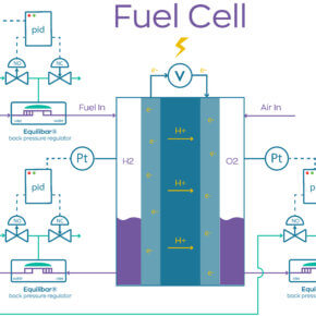P&ID schematic energy production
